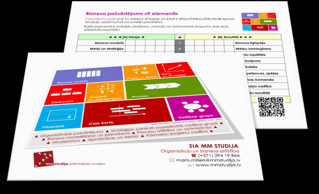 """Biznesa pašvērtējuma kartiņa """"9 elementi"""""""